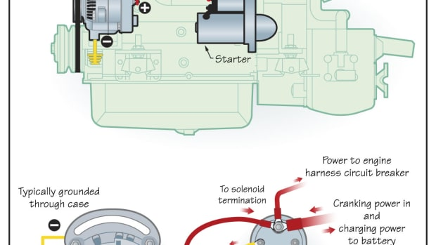 Illustration of Typical OEM alternator setup