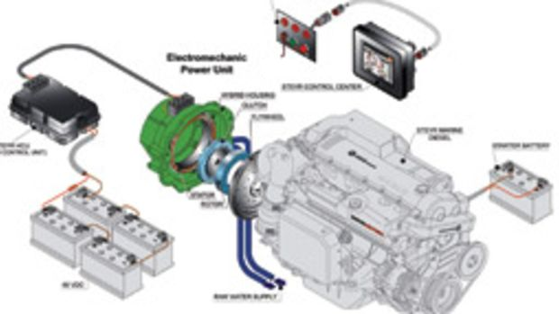 The Steyr setup comprises a diesel engine and an electric drive unit.