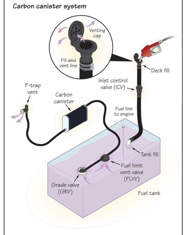 Fuel-Vent1-011518