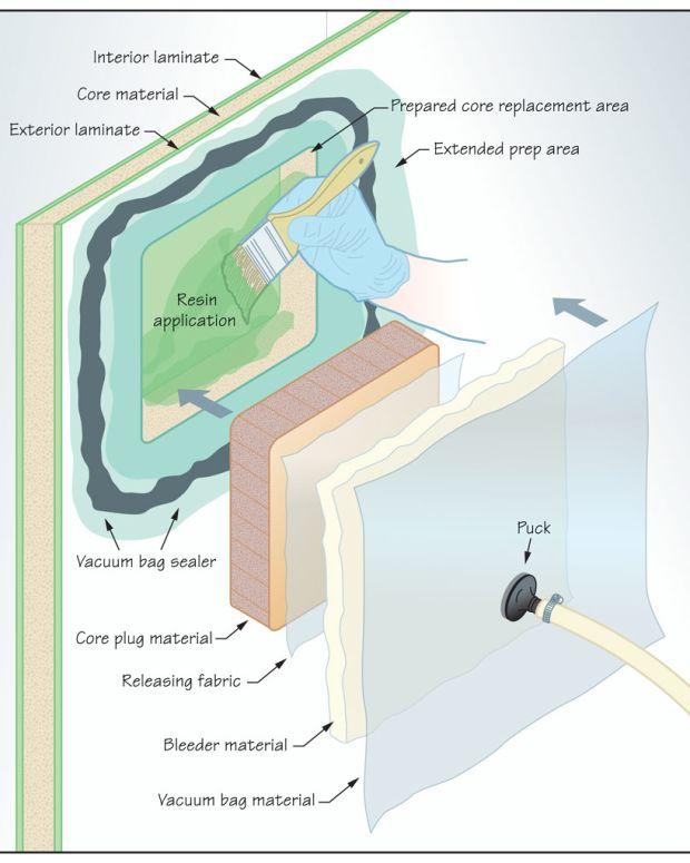 hull-repair-fig1