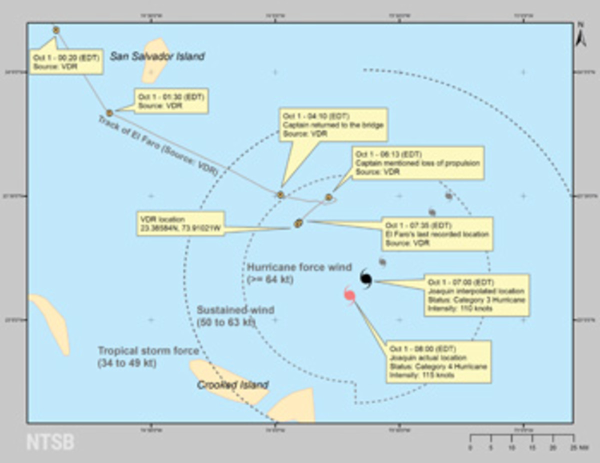 Capt. Mike Davidson was concerned about conflicting weather reports as El Faro approached the eye of Hurricane Joaquin on Oct. 1, the day the ship sank.