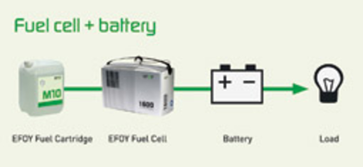The EFOY cell catalyzes the fuel (methyl alcohol) into electricity to charge the battery bank and run electrical devices.