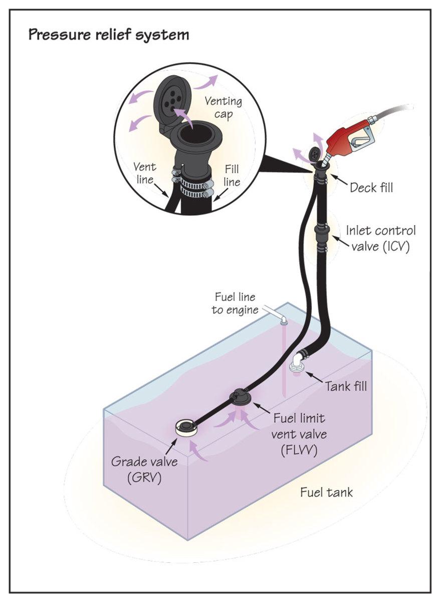 Fuel-Vent2-011518