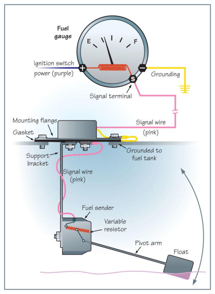 gauge-fuel-62618