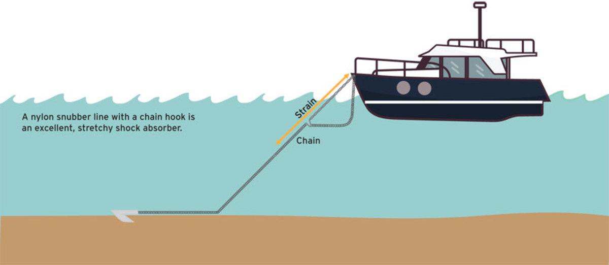 Seamanship_STRAIN_1018