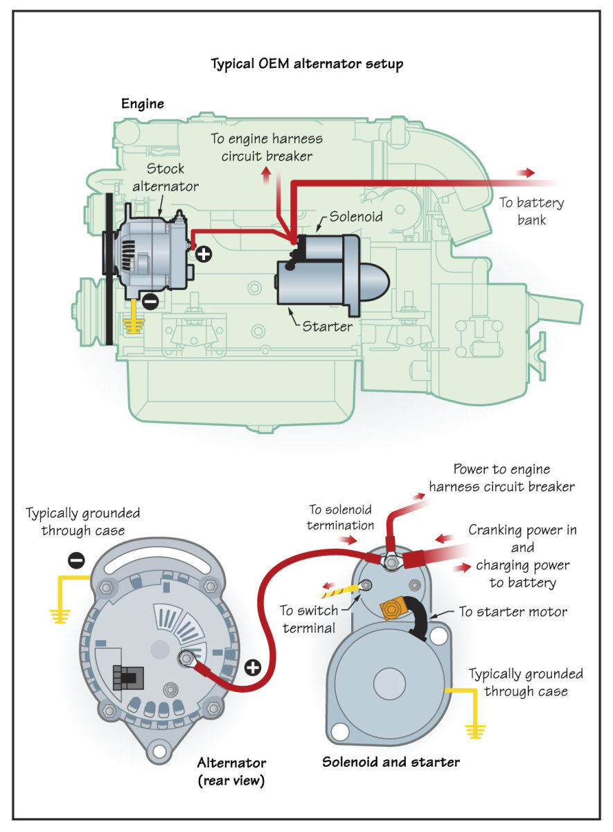 Comfortable Wiring Wizard Thick Car Alarm Diagram Shaped 5 Way Selector Switch Wiring Push Pull Volume Pot Wiring Old Wiring Diagram For Furnace BlackIbanez Rdgr Bass High Output Alternators   Soundings Online