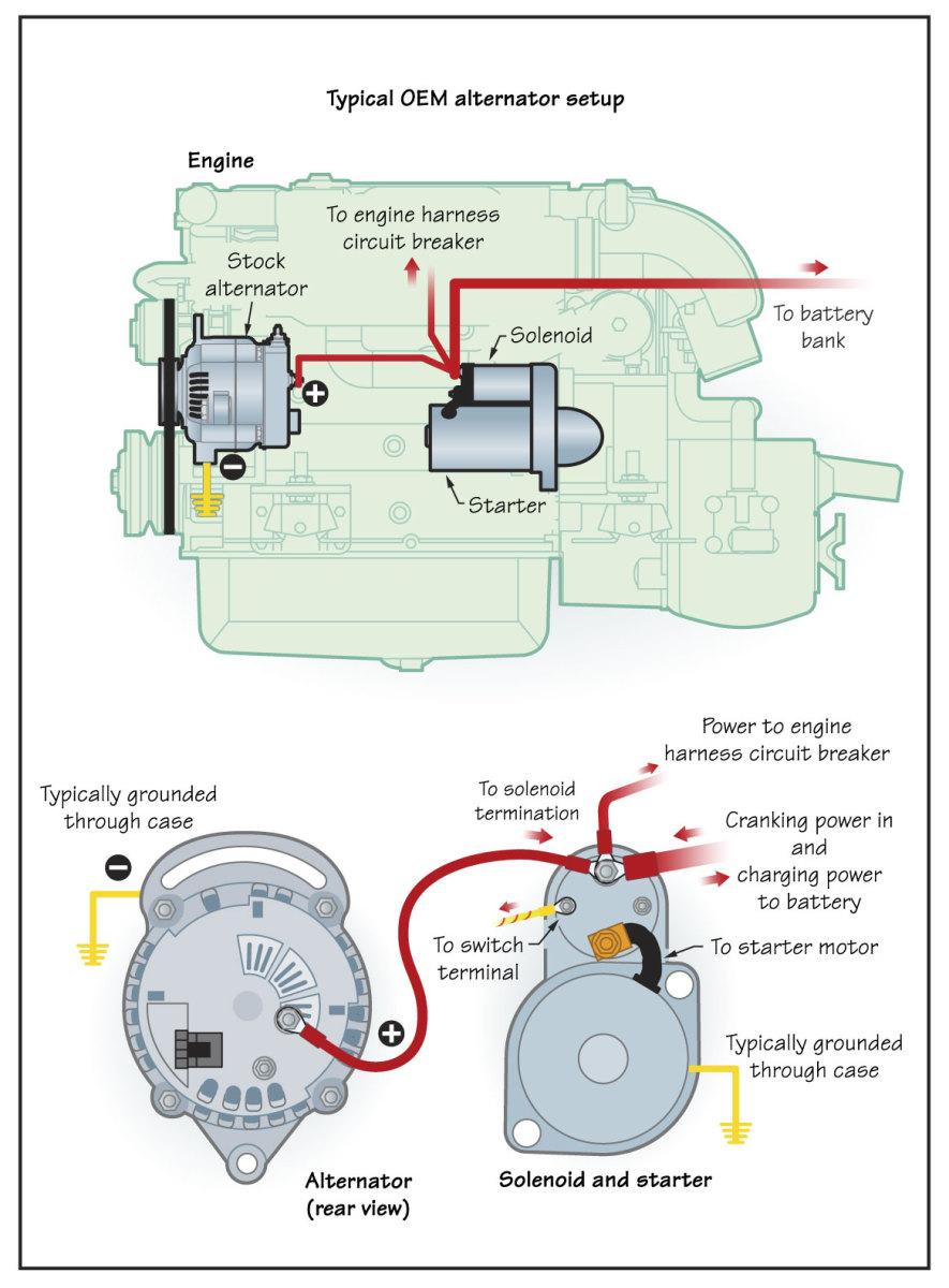 Illustration of Typical OEM alternator setup