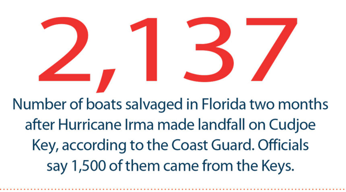 salvaged-boats-irma-statistic
