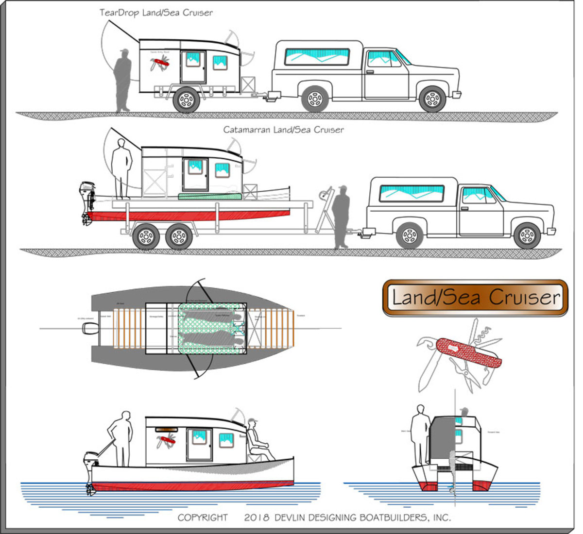 Imagine a teardrop-type trailer that can be placed on a catamaran hull.